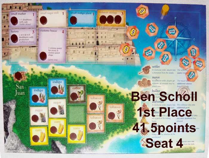 Ben Scholl 1st Place Seat 4